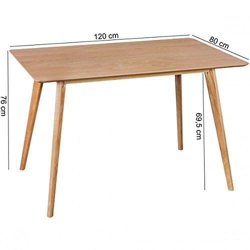 wohnling esszimmertisch 120 x 76 x 80 cm aus mdf holz esstisch mit quadratischer tischplatte. Black Bedroom Furniture Sets. Home Design Ideas